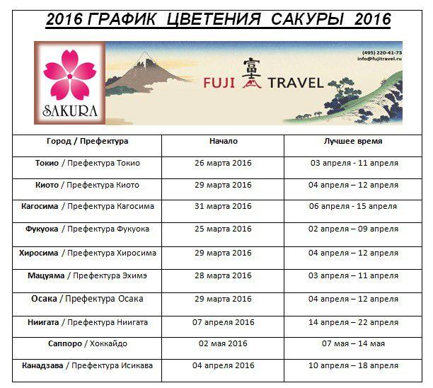 МИД рекомендует украинцам воздержаться от поездок в Японию из-за землетрясений - Цензор.НЕТ 725